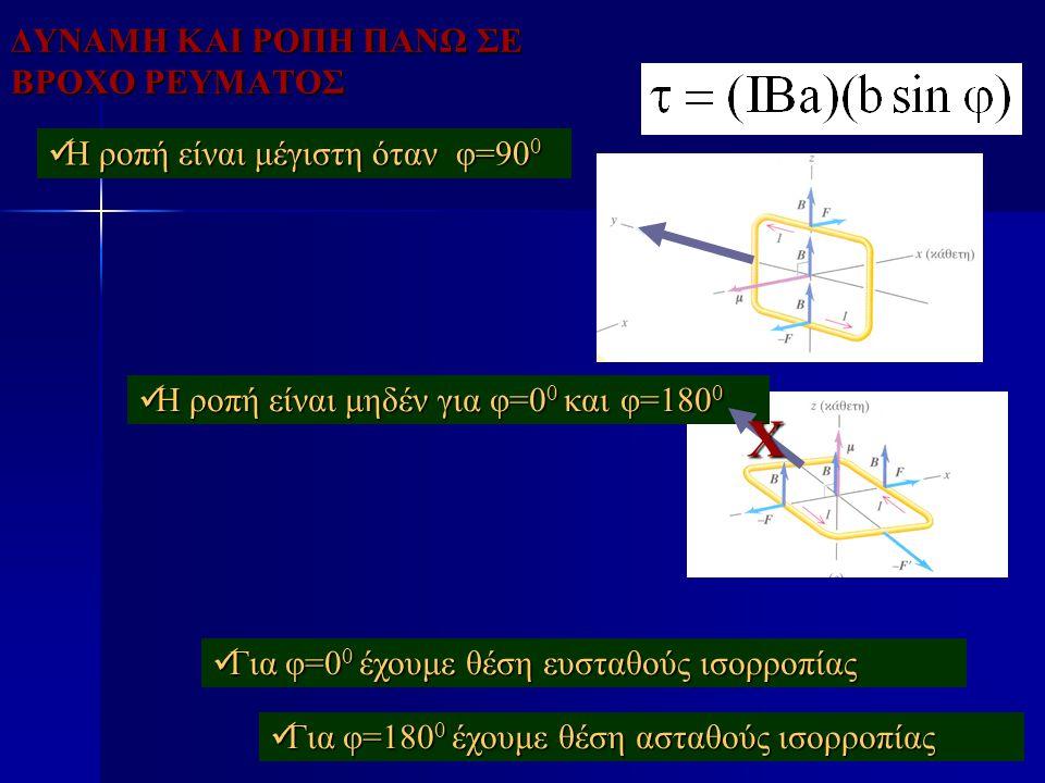 ΔΥΝΑΜΗ ΚΑΙ ΡΟΠΗ ΠΑΝΩ ΣΕ ΒΡΟΧΟ ΡΕΥΜΑΤΟΣ Η ροπή είναι μέγιστη όταν φ=90 0 Η ροπή είναι μέγιστη όταν φ=90 0 Η ροπή είναι μηδέν για φ=0 0 και φ=180 0 Η ρο