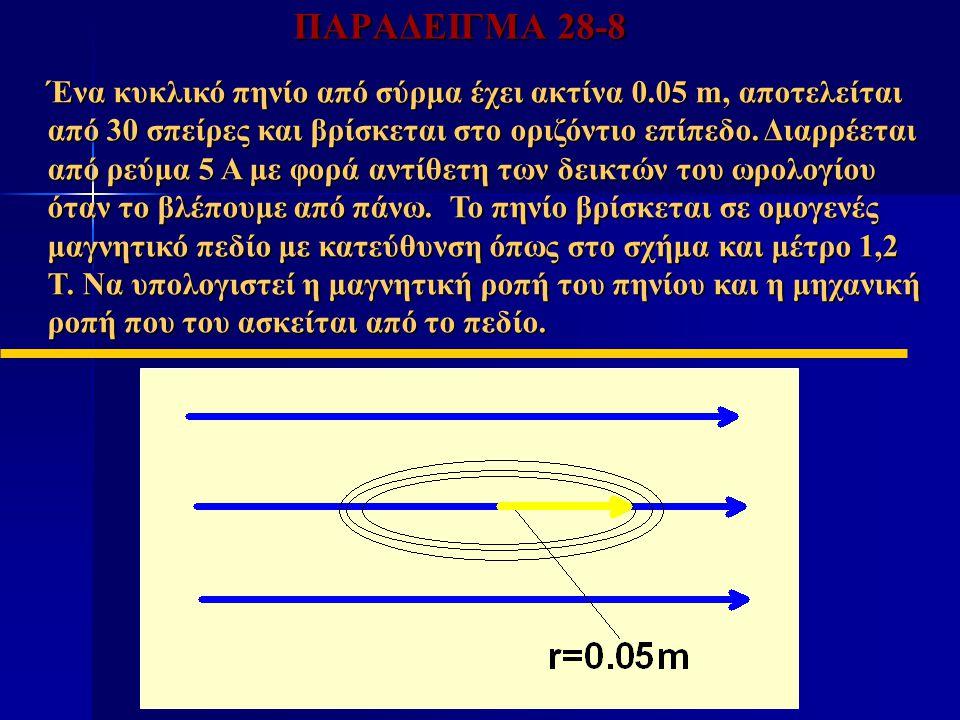 ΠΑΡΑΔΕΙΓΜΑ 28-8 Ένα κυκλικό πηνίο από σύρμα έχει ακτίνα 0.05 m, αποτελείται από 30 σπείρες και βρίσκεται στο οριζόντιο επίπεδο. Διαρρέεται από ρεύμα 5
