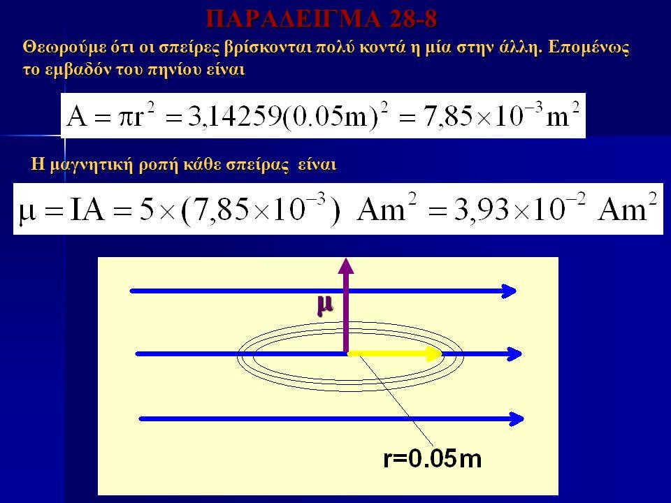 ΠΑΡΑΔΕΙΓΜΑ 28-8 Θεωρούμε ότι οι σπείρες βρίσκονται πολύ κοντά η μία στην άλλη. Επομένως το εμβαδόν του πηνίου είναι Η μαγνητική ροπή κάθε σπείρας είνα