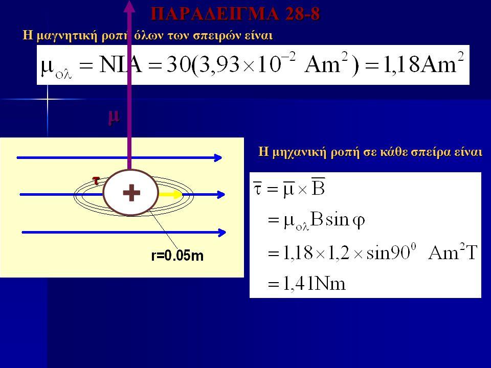 ΠΑΡΑΔΕΙΓΜΑ 28-8 Η μηχανική ροπή σε κάθε σπείρα είναι Η μαγνητική ροπή όλων των σπειρών είναι μτ