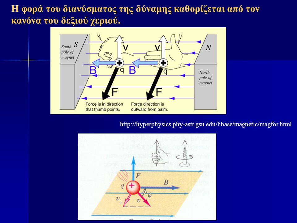 Η φορά του διανύσματος της δύναμης καθορίζεται από τον κανόνα του δεξιού χεριού. http://hyperphysics.phy-astr.gsu.edu/hbase/magnetic/magfor.html