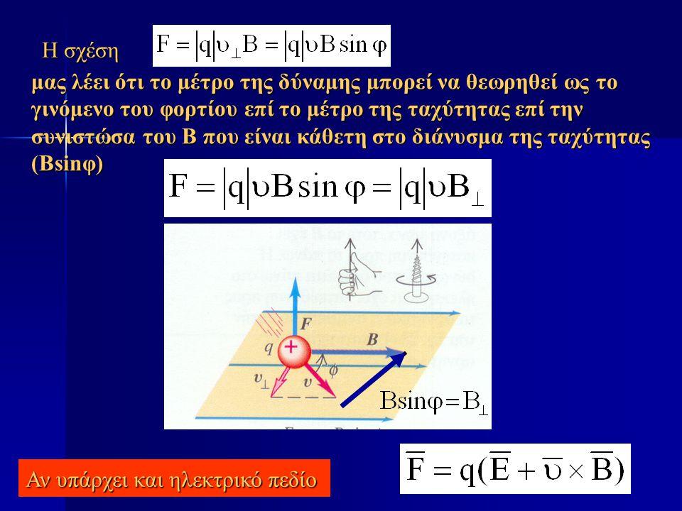 Η σχέση μας λέει ότι το μέτρο της δύναμης μπορεί να θεωρηθεί ως το γινόμενο του φορτίου επί το μέτρο της ταχύτητας επί την συνιστώσα του Β που είναι κ
