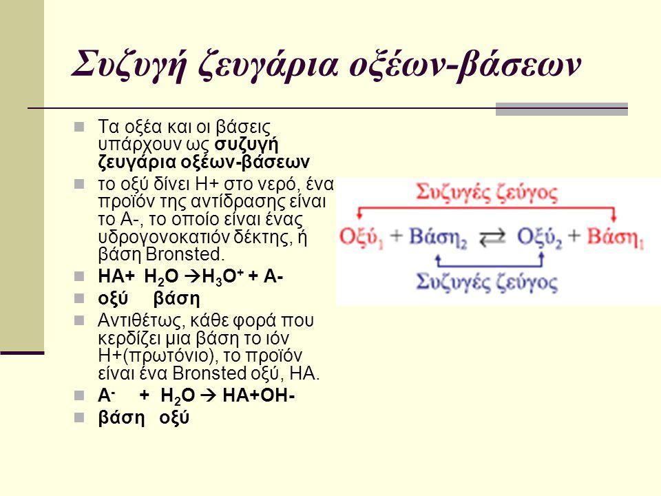 Συζυγή ζευγάρια οξέων-βάσεων Τα οξέα και οι βάσεις υπάρχουν ως συζυγή ζευγάρια οξέων-βάσεων το οξύ δίνει H+ στο νερό, ένα προϊόν της αντίδρασης είναι