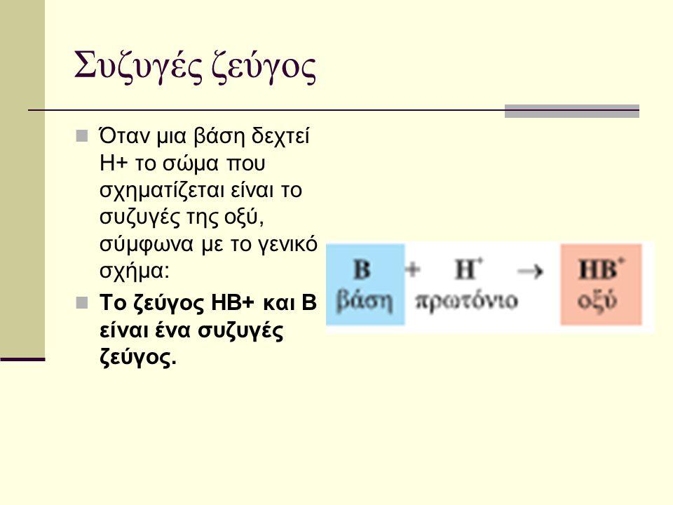 Συζυγές ζεύγος Όταν μια βάση δεχτεί Η+ το σώμα που σχηματίζεται είναι το συζυγές της οξύ, σύμφωνα με το γενικό σχήμα: Το ζεύγος ΗΒ+ και Β είναι ένα συ