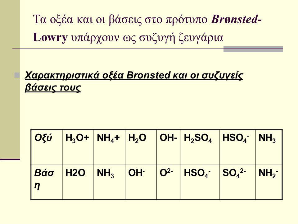 Τα οξέα και οι βάσεις στο πρότυπο Brønsted- Lowry υπάρχουν ως συζυγή ζευγάρια Χαρακτηριστικά οξέα Bronsted και οι συζυγείς βάσεις τους ΟξύH 3 O+NH 4 +