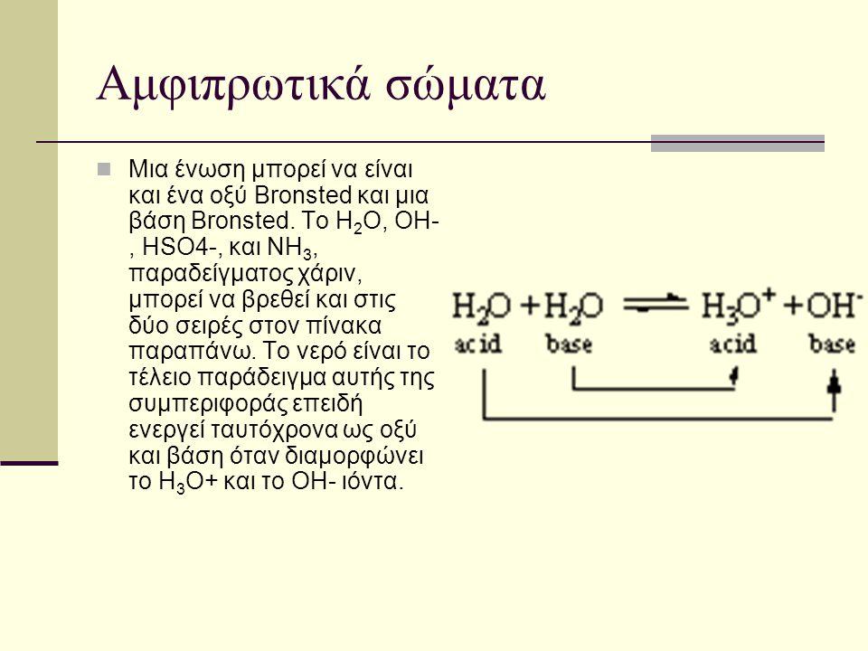 Αμφιπρωτικά σώματα Μια ένωση μπορεί να είναι και ένα οξύ Bronsted και μια βάση Bronsted. Το H 2 O, OH-, HSO4-, και NH 3, παραδείγματος χάριν, μπορεί ν