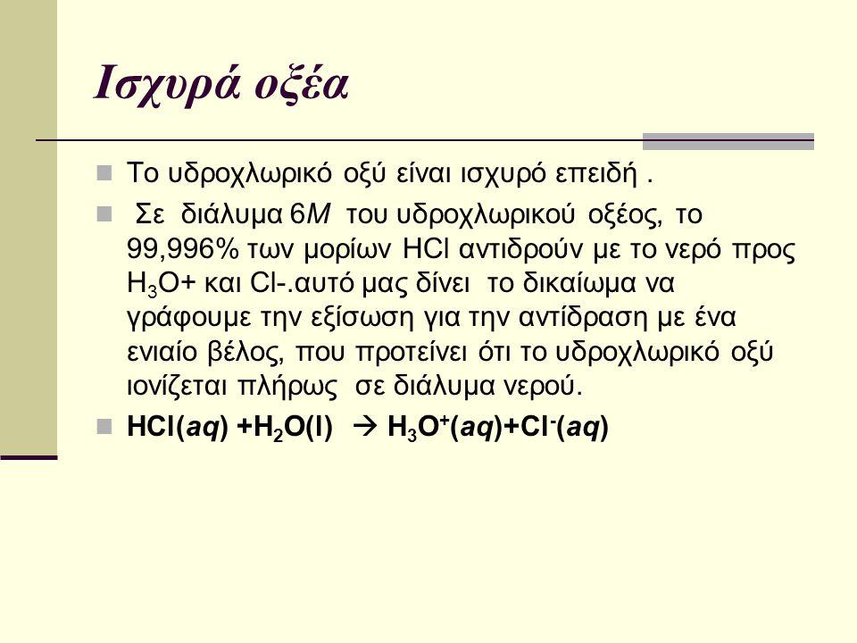 Ισχυρά οξέα Το υδροχλωρικό οξύ είναι ισχυρό επειδή. Σε διάλυμα 6Μ του υδροχλωρικού οξέος, το 99,996% των μορίων HCl αντιδρούν με το νερό προς H 3 O+ κ