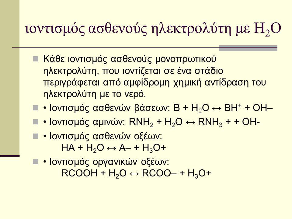 ιοντισμός ασθενούς ηλεκτρολύτη με Η 2 Ο Κάθε ιοντισμός ασθενούς μονοπρωτικού ηλεκτρολύτη, που ιοντίζεται σε ένα στάδιο περιγράφεται από αμφίδρομη χημι