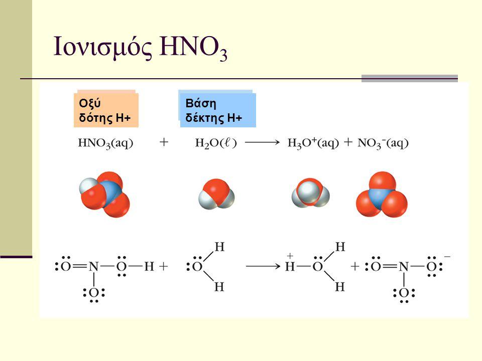 Ιονισμός ΗΝΟ 3 Οξύ δότης Η+ Βάση δέκτης Η+