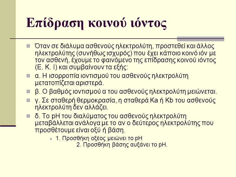 περιπτώσεις επίδρασης κοινού ιόντος α.Ασθενές οξύ - Ισχυρό οξύ, π.χ.