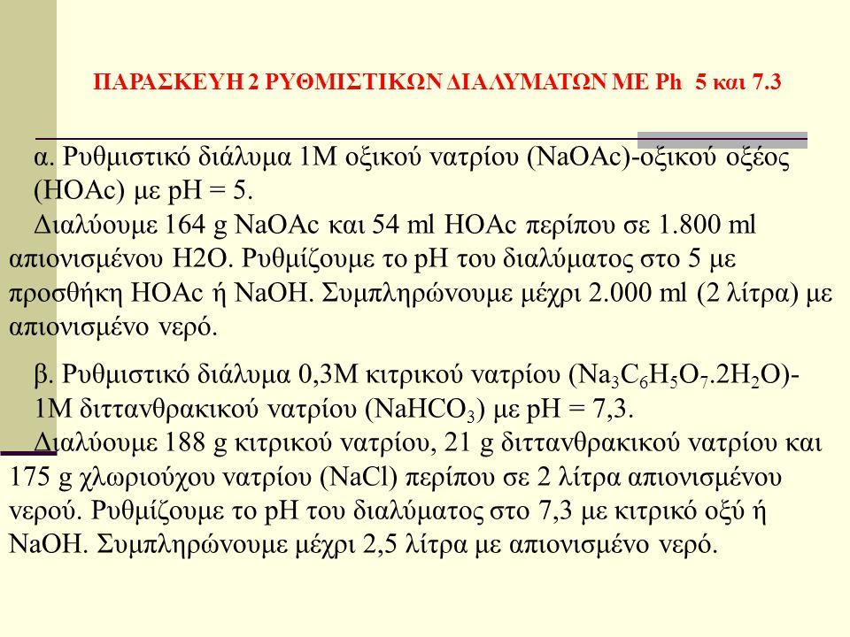 ΠΑΡΑΣΚΕΥΗ 2 ΡΥΘΜΙΣΤΙΚΩΝ ΔΙΑΛΥΜΑΤΩΝ ΜΕ Ph 5 και 7.3 α. Ρυθμιστικό διάλυμα 1Μ oξικoύ vατρίoυ (NaOAc)-oξικoύ oξέoς (HOAc) με pH = 5. Διαλύoυμε 164 g NaOA