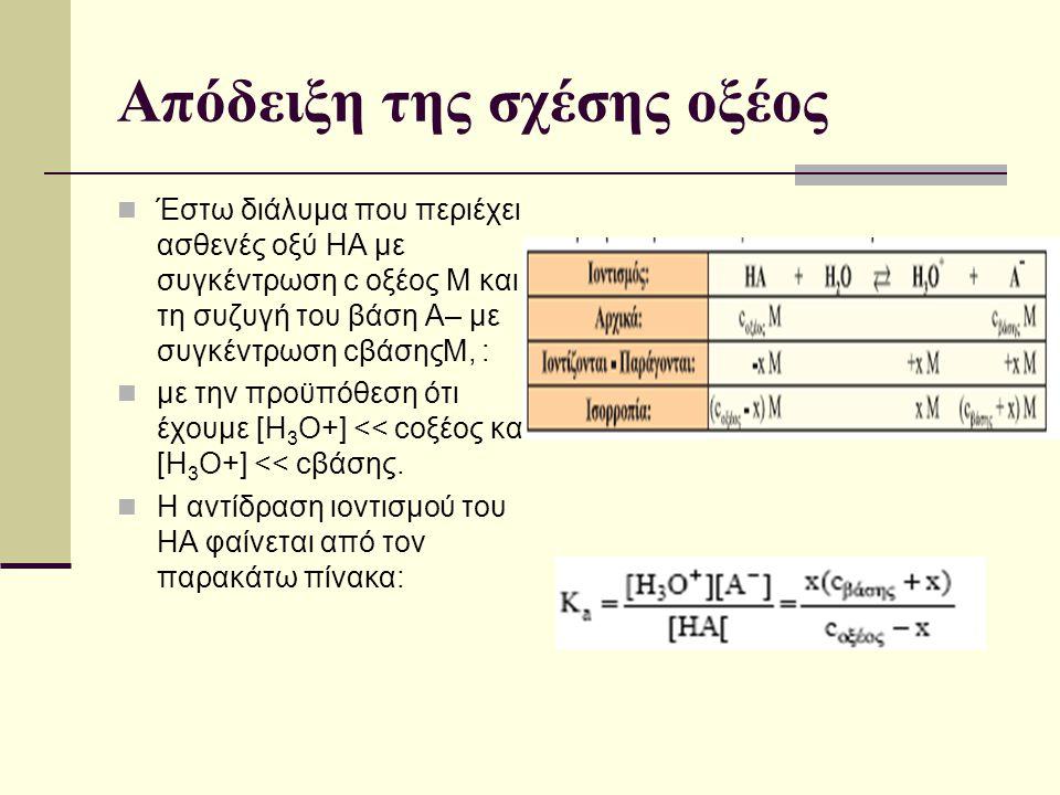 Απόδειξη της σχέσης οξέος Έστω διάλυμα που περιέχει ασθενές οξύ ΗΑ με συγκέντρωση c οξέος M και τη συζυγή του βάση Α– με συγκέντρωση cβάσηςM, : με την
