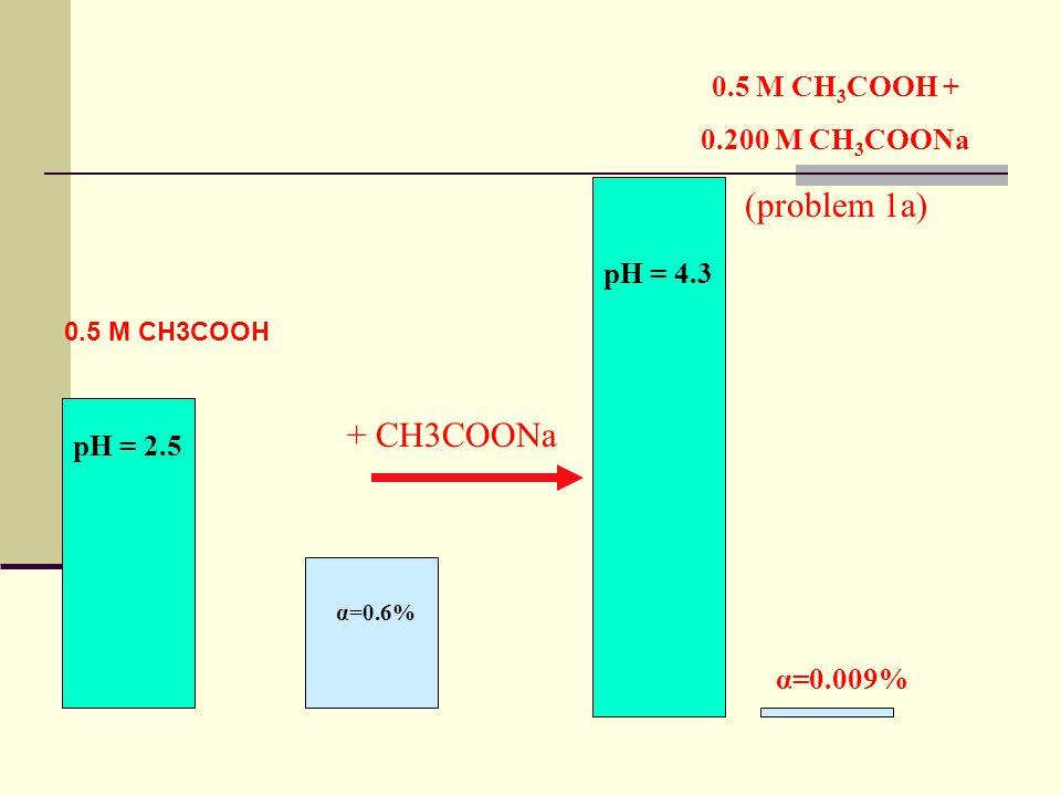 Ρυθμιστικά διαλύματα Ρυθμιστικά είναι τα διαλύματα που διατηρούν το pH τους πρακτικά σταθερό, κατά την προσθήκη σε αυτά μικρής αλλά όχι αμελητέας ποσότητας ισχυρού οξέος ή βάσης ή όταν υποστούν αραίωση ή συμπύκνωση, σε κάποια όρια.