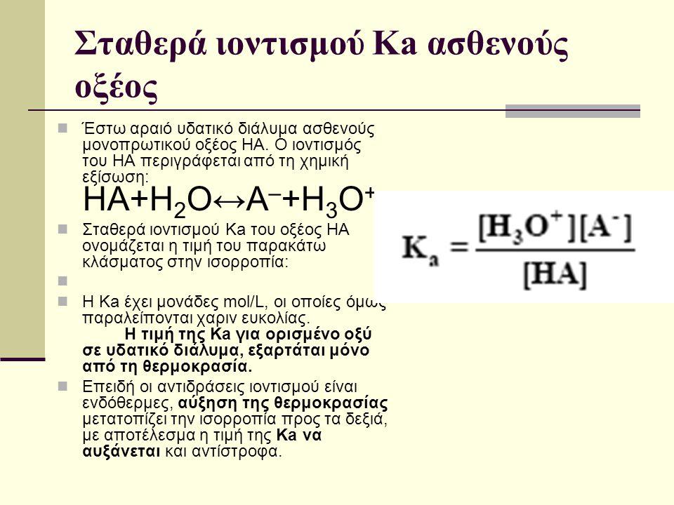 Τιμές Κα μονοπρωτικών οξέων