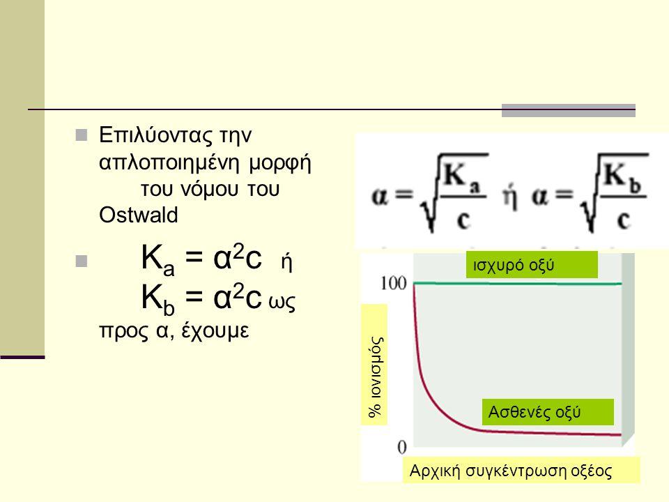 Επιλύοντας την απλοποιημένη μορφή του νόμου του Ostwald Κ a = α 2 c ή Κ b = α 2 c ως προς α, έχουμε Αρχική συγκέντρωση οξέος % ιονισμός Ασθενές οξύ ισχυρό οξύ