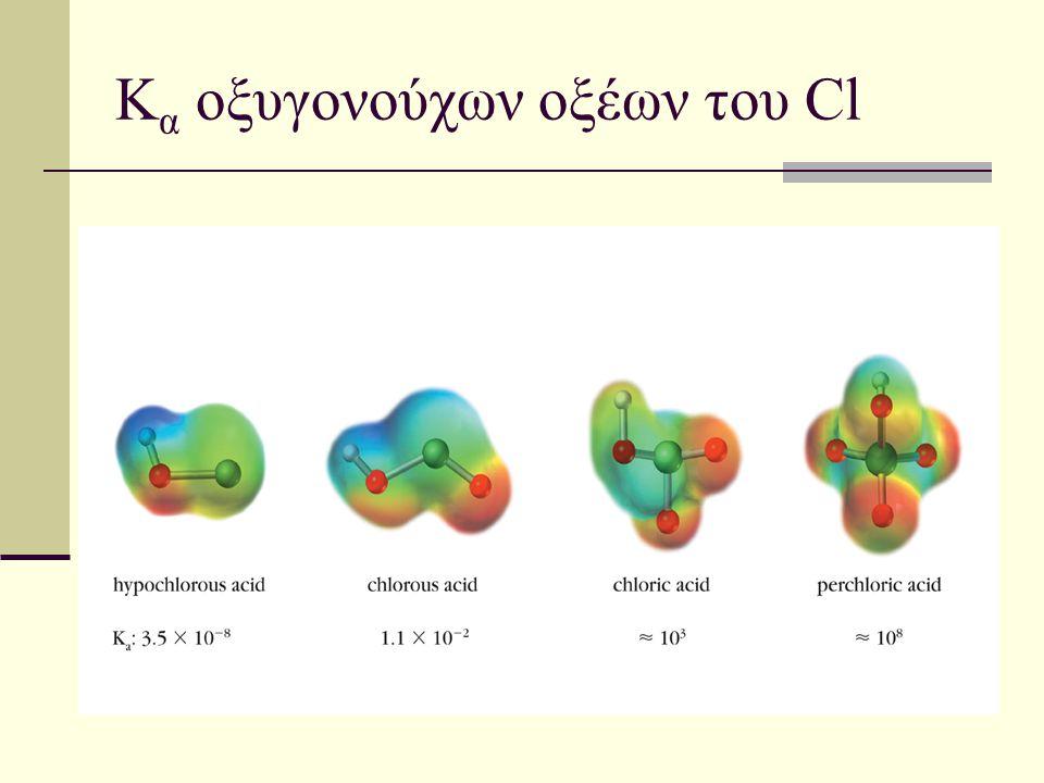 Κ α οξυγονούχων οξέων του Cl