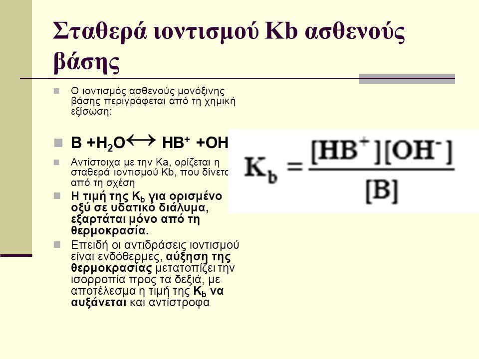 Σταθερά ιοντισμού Κb ασθενούς βάσης Ο ιοντισμός ασθενούς μονόξινης βάσης περιγράφεται από τη χημική εξίσωση: Β +Η 2 Ο ↔ ΗΒ + +ΟΗ– Αντίστοιχα με την Κa, ορίζεται η σταθερά ιοντισμού Κb, που δίνεται από τη σχέση Η τιμή της Κ b για ορισμένο οξύ σε υδατικό διάλυμα, εξαρτάται μόνο από τη θερμοκρασία.