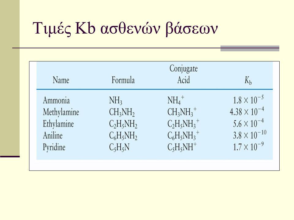Όταν θέλουμε να συγκρίνουμε την ισχύ δύο ασθενών βάσεων, ισχυρότερη είναι αυτή που έχει μεγαλύτερη τιμή K b στην ίδια θερμοκρασία.