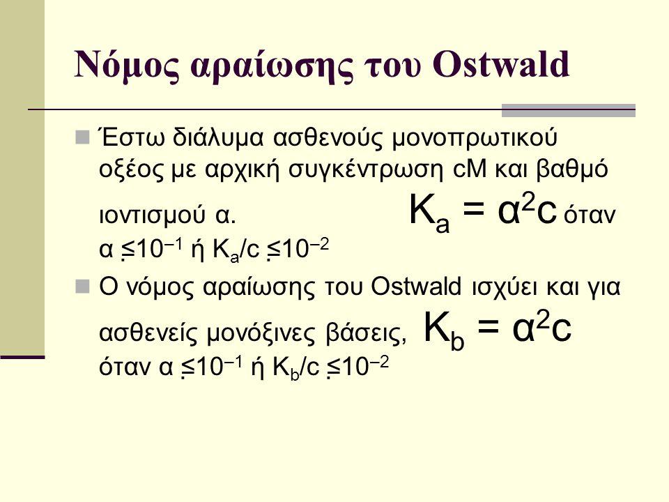 Νόμος αραίωσης του Ostwald Έστω διάλυμα ασθενούς μονοπρωτικού οξέος με αρχική συγκέντρωση cM και βαθμό ιοντισμού α.