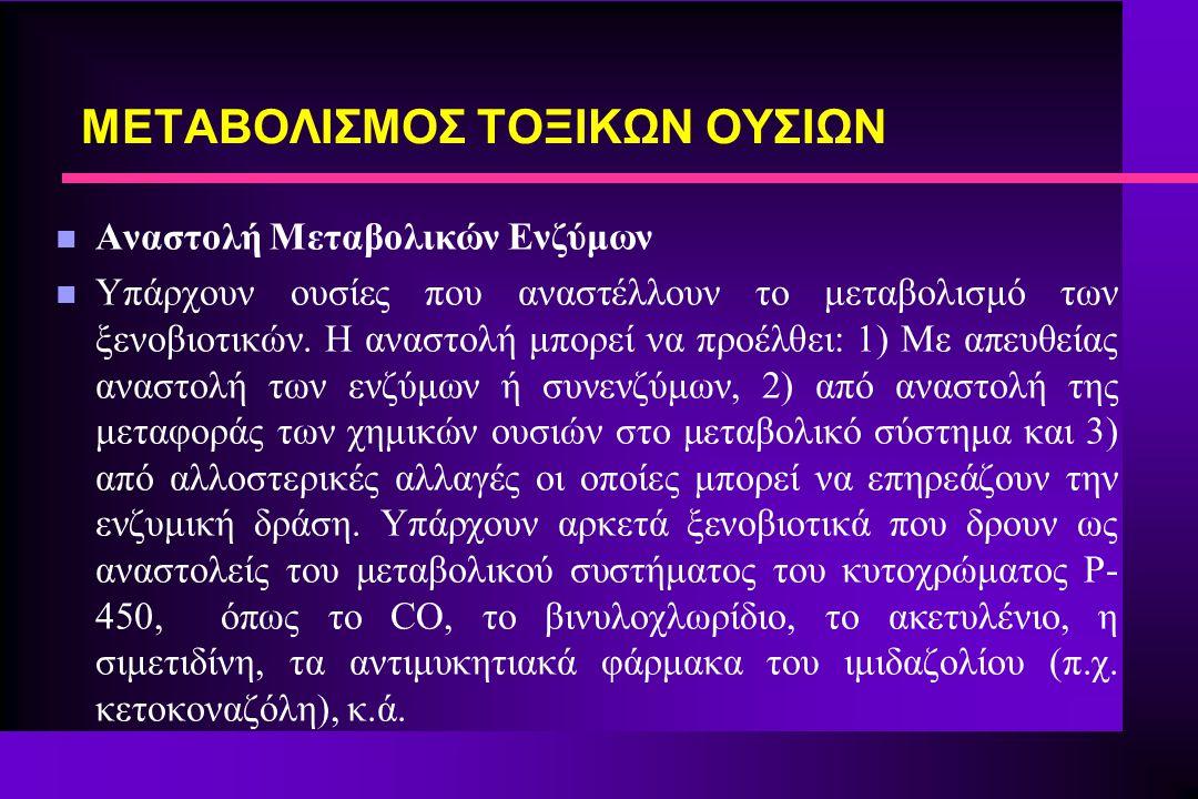 n Αναστολή Μεταβολικών Ενζύμων n Υπάρχουν ουσίες που αναστέλλουν το μεταβολισμό των ξενοβιοτικών. Η αναστολή μπορεί να προέλθει: 1) Με απευθείας αναστ