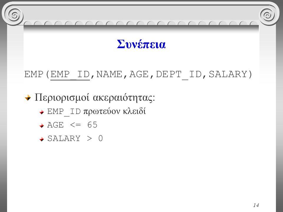 14 Συνέπεια EMP(EMP_ID,NAME,AGE,DEPT_ID,SALARY) Περιορισμοί ακεραιότητας: EMP_ID πρωτεύον κλειδί AGE <= 65 SALARY > 0