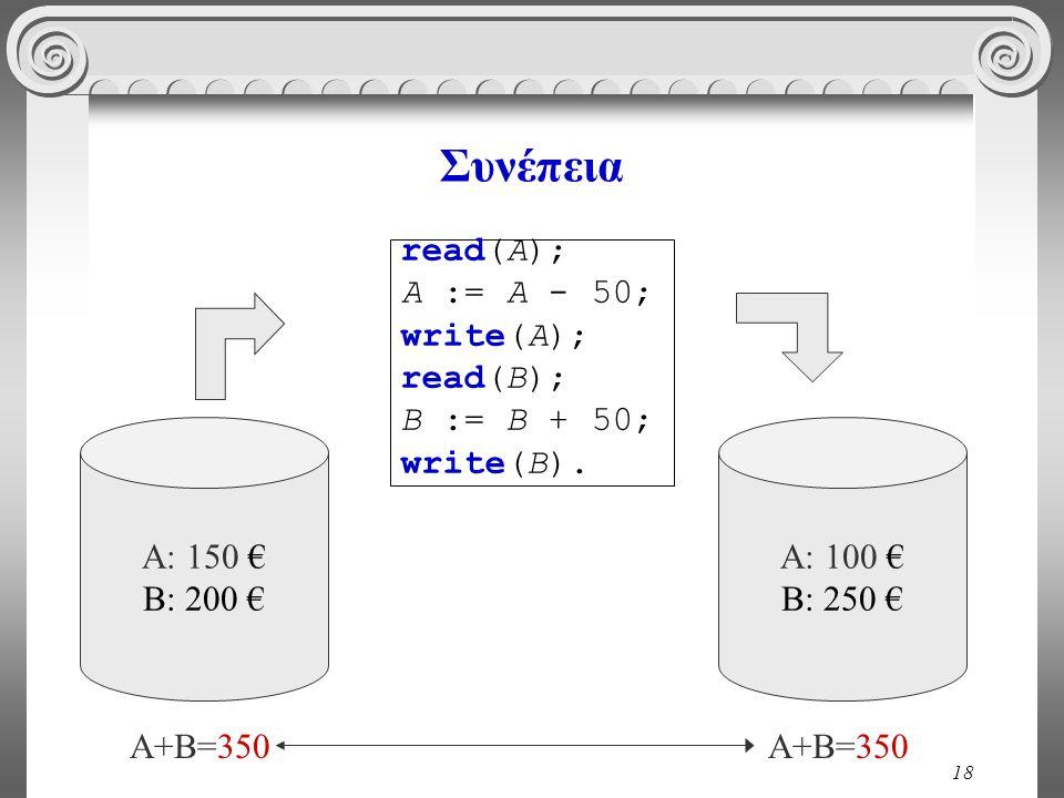 18 Συνέπεια read(A); A := A - 50; write(A); read(B); B := B + 50; write(B). A: 150 € B: 200 € A: 100 € B: 250 € A+B=350