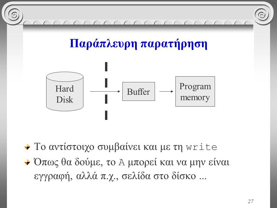 27 Παράπλευρη παρατήρηση Το αντίστοιχο συμβαίνει και με τη write Όπως θα δούμε, το Α μπορεί και να μην είναι εγγραφή, αλλά π.χ., σελίδα στο δίσκο... H