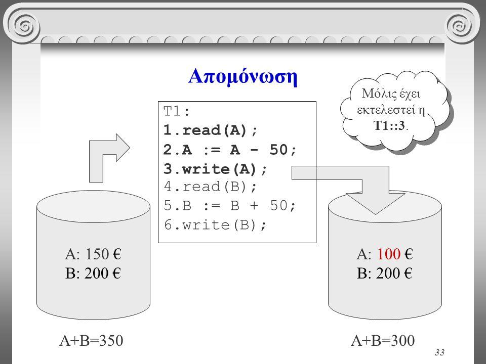 33 Απομόνωση A: 150 € B: 200 € A: 100 € B: 200 € A+B=350A+B=300 T1: 1.read(A); 2.A := A - 50; 3.write(A); 4.read(B); 5.B := B + 50; 6.write(B); Μόλις