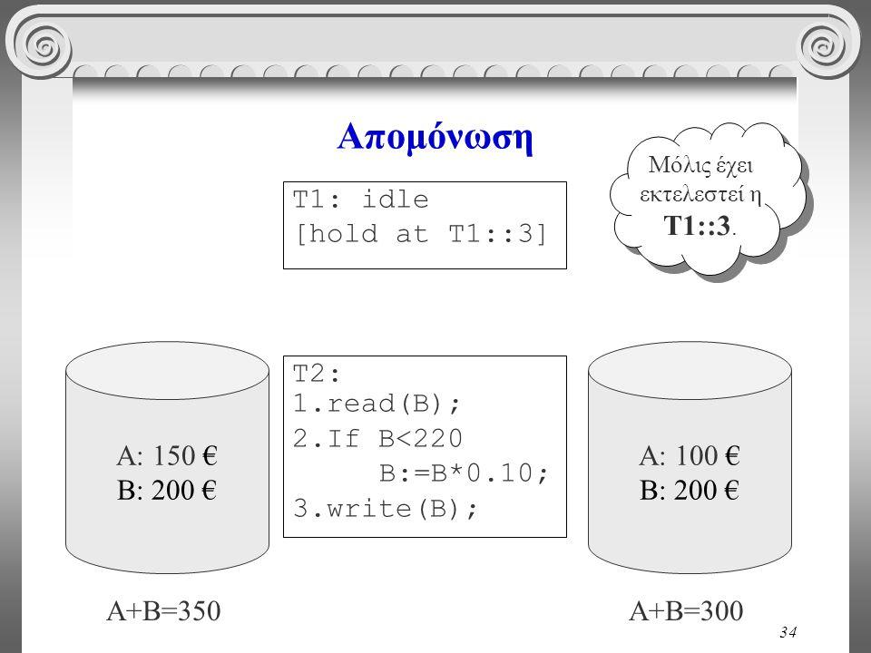 34 Απομόνωση A: 150 € B: 200 € A: 100 € B: 200 € A+B=350A+B=300 T2: 1.read(B); 2.If B<220 B:=B*0.10; 3.write(B); Μόλις έχει εκτελεστεί η Τ1::3. T1: id