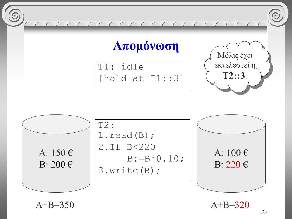 35 Απομόνωση A: 150 € B: 200 € A: 100 € B: 220 € A+B=350A+B=320 T2: 1.read(B); 2.If B<220 B:=B*0.10; 3.write(B); Μόλις έχει εκτελεστεί η Τ2::3. T1: id
