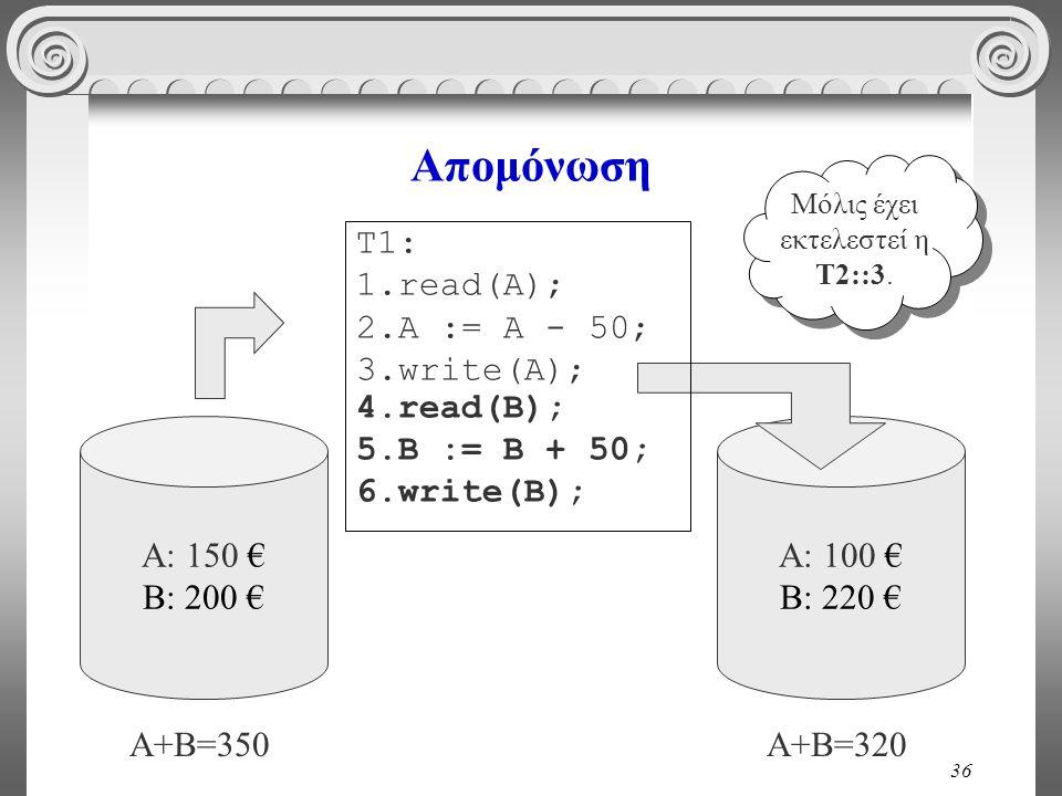 36 Απομόνωση A: 150 € B: 200 € A: 100 € B: 220 € A+B=350A+B=320 T1: 1.read(A); 2.A := A - 50; 3.write(A); 4.read(B); 5.B := B + 50; 6.write(B); Μόλις