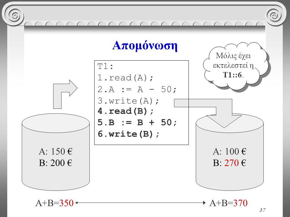 37 Απομόνωση A: 150 € B: 200 € A: 100 € B: 270 € T1: 1.read(A); 2.A := A - 50; 3.write(A); 4.read(B); 5.B := B + 50; 6.write(B); Μόλις έχει εκτελεστεί