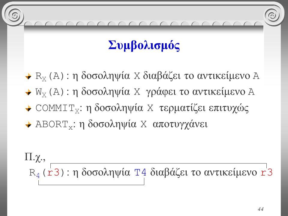 44 Συμβολισμός R X (A) : η δοσοληψία Χ διαβάζει το αντικείμενο Α W X (A) : η δοσοληψία Χ γράφει το αντικείμενο Α COMMIT X : η δοσοληψία Χ τερματίζει ε