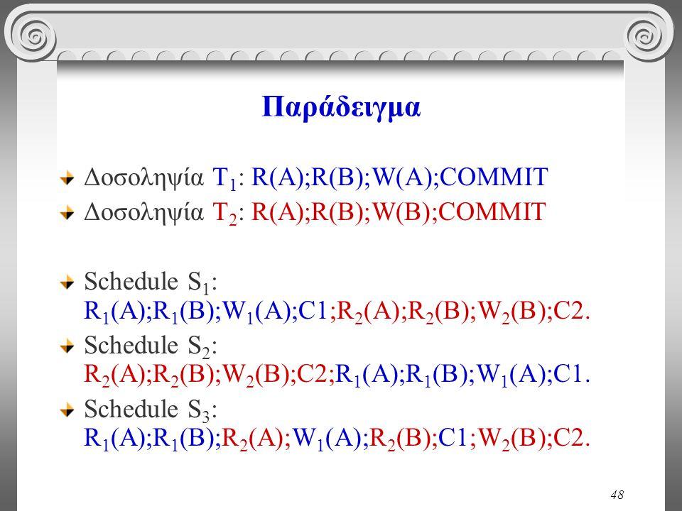 48 Παράδειγμα Δοσοληψία Τ 1 : R(A);R(B);W(A);COMMIT Δοσοληψία Τ 2 : R(A);R(B);W(B);COMMIT Schedule S 1 : R 1 (A);R 1 (B);W 1 (A);C1;R 2 (A);R 2 (B);W