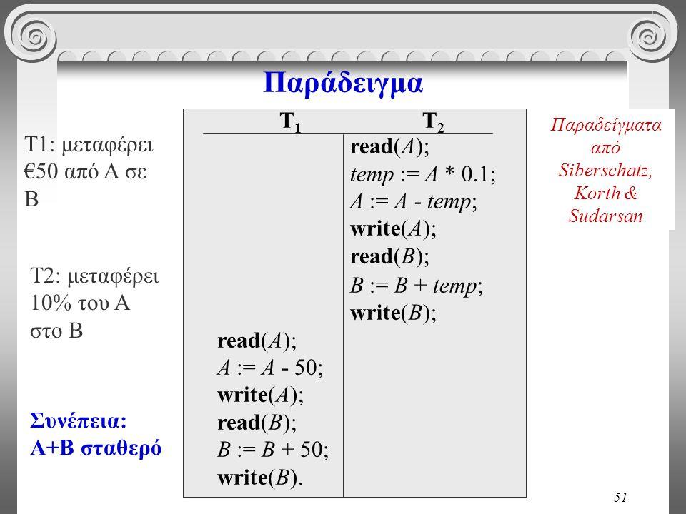 51 Παράδειγμα T 1 read(A); A := A - 50; write(A); read(B); B := B + 50; write(B). T 2 read(A); temp := A * 0.1; A := A - temp; write(A); read(B); B :=