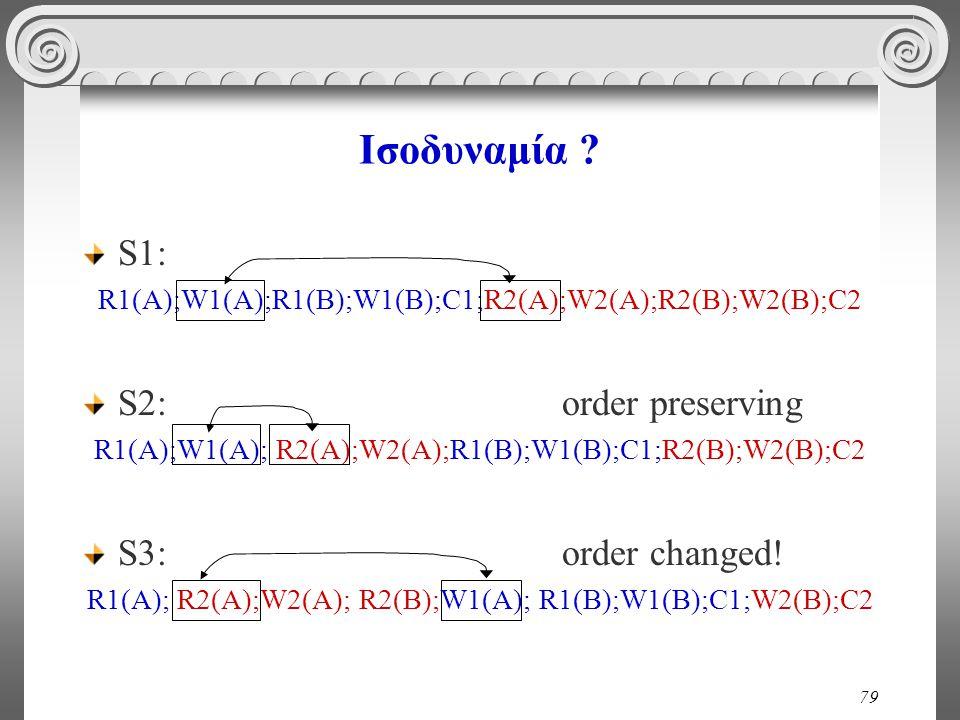 79 Ισοδυναμία ? S1: R1(A);W1(A);R1(B);W1(B);C1;R2(A);W2(A);R2(B);W2(Β);C2 S2:order preserving R1(A);W1(A); R2(A);W2(A);R1(B);W1(B);C1;R2(B);W2(Β);C2 S