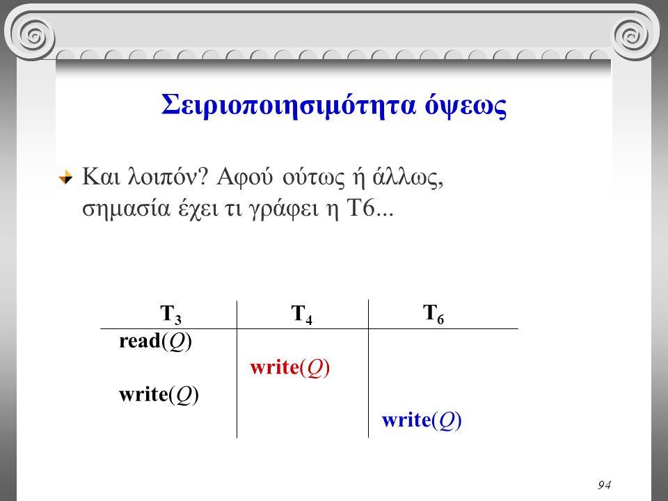 94 Σειριοποιησιμότητα όψεως Και λοιπόν? Αφού ούτως ή άλλως, σημασία έχει τι γράφει η Τ6... T 3 read(Q) write(Q) T 4 write(Q) T 6 write(Q)