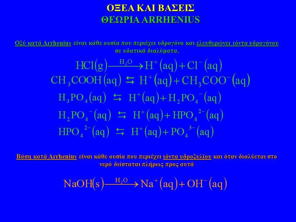 ΟΞΕΑ ΚΑΙ ΒΑΣΕΙΣ ΘΕΩΡΙΑ ARRHENIUS Οξύ κατά Arrhenius είναι κάθε ουσία που περιέχει υδρογόνο και ελευθερώνει ιόντα υδρογόνου σε υδατικά διαλύματα. Βάση