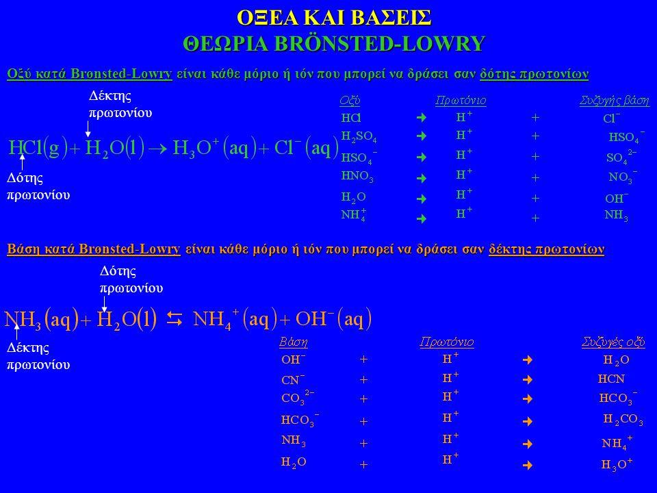 ΟΞΕΑ ΚΑΙ ΒΑΣΕΙΣ ΘΕΩΡΙΑ BRÖNSTED-LOWRY Σε όλες τις αντιδράσεις οξέος-βάσης κατά Brönsted-Lowry συμμετέχουν δύο ζευγάρια οξέος-βάσης.