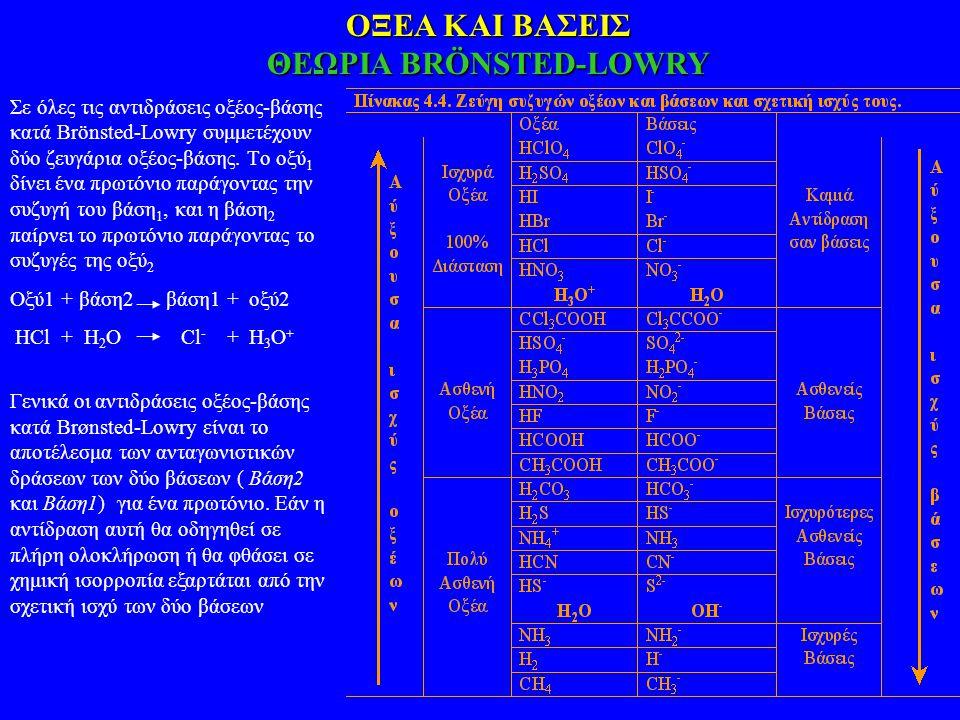 ΟΞΕΑ ΚΑΙ ΒΑΣΕΙΣ ΘΕΩΡΙΑ LEWIS Οξύ κατά Lewis είναι κάθε μόριο ή ιόν που μπορεί να δεχθεί ένα ή και περισσότερα ζεύγη ηλεκτρονίων Βάση κατά Lewis είναι κάθε μόριο ή ιόν που μπορεί να δώσει ένα ή και περισσότερα ζεύγη ηλεκτρονίων Το ζεύγος ηλεκτρονίων που προσφέρει η βάση στο οξύ δεν μεταφέρεται από το ένα σώμα στο άλλο αλλά μοιράζεται ως κοινό ζεύγος ηλεκτρονίων μεταξύ οξέος και βάσης.