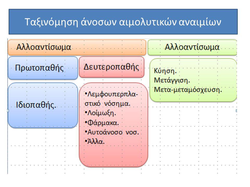 Ταξινόμηση άνοσων αιμολυτικών αναιμίων
