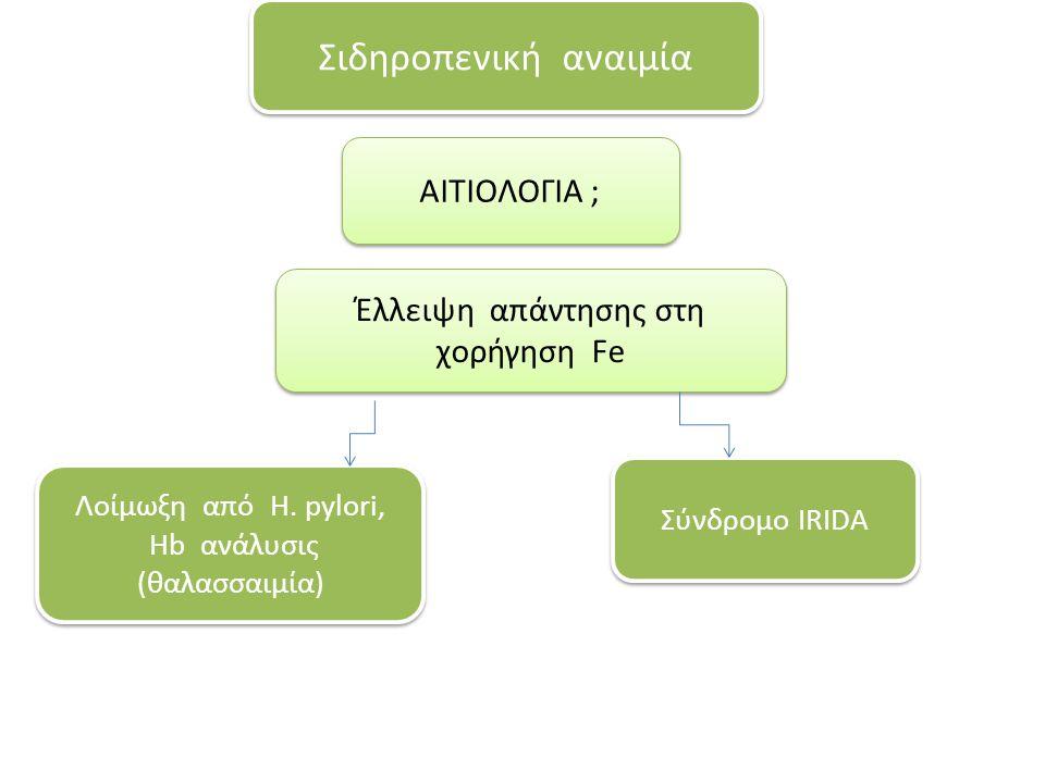 Σιδηροπενική αναιμία ΑΙΤΙΟΛΟΓΙΑ ; Έλλειψη απάντησης στη χορήγηση Fe Σύνδρομο IRIDA Λοίμωξη από H. pylori, Hb ανάλυσις (θαλασσαιμία) Λοίμωξη από H. pyl