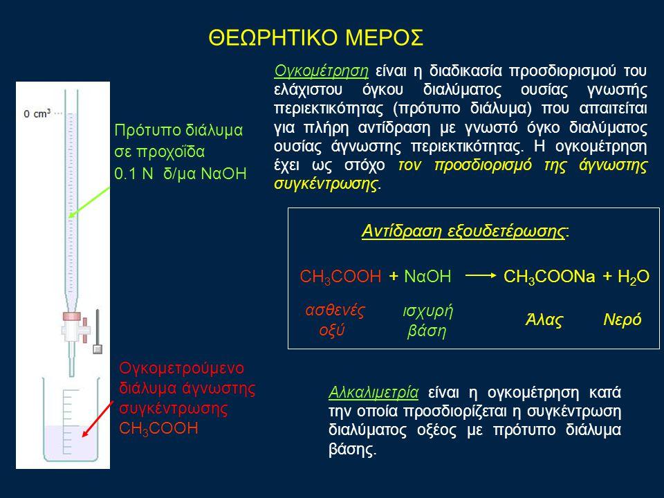 Πρότυπο διάλυμα σε προχοΐδα 0.1 N δ/μα ΝαΟΗ Ογκομετρούμενο διάλυμα άγνωστης συγκέντρωσης CH 3 COOH Aντίδραση εξουδετέρωσης: CH 3 COOH + ΝαΟΗ CH 3 COONa + H 2 O ασθενές οξύ ισχυρή βάση ΆλαςΝερό ΘΕΩΡΗΤΙΚΟ ΜΕΡΟΣ Ογκομέτρηση είναι η διαδικασία προσδιορισμού του ελάχιστου όγκου διαλύματος ουσίας γνωστής περιεκτικότητας (πρότυπο διάλυμα) που απαιτείται για πλήρη αντίδραση με γνωστό όγκο διαλύματος ουσίας άγνωστης περιεκτικότητας.