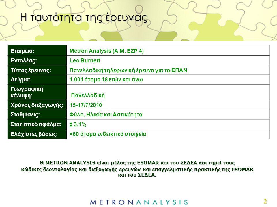 2 Η ταυτότητα της έρευνας Η METRON ANALYSIS είναι μέλος της ESOMAR και του ΣΕΔΕΑ και τηρεί τους κώδικες δεοντολογίας και διεξαγωγής ερευνών και επαγγελματικής πρακτικής της ESOMAR και του ΣΕΔΕΑ.