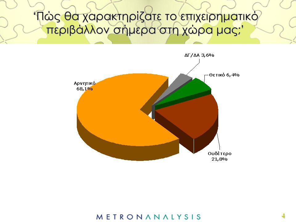 15 'Γνωρίζετε ποιοι είναι οι βασικοί στόχοι του προγράμματος;' Πολλαπλές αναφορές Βάση: το 22,7% που γνωρίζουν/ έχουν ακούσει κάτι για το ΕΠΑΝ ΙΙ