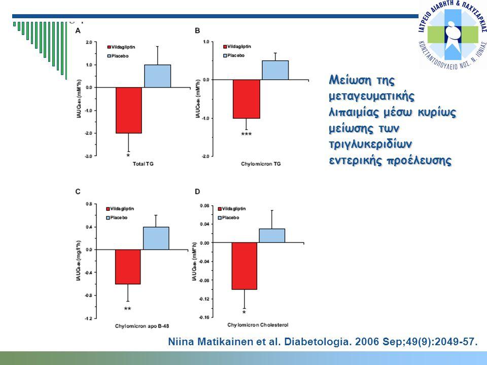 Μείωση της μεταγευματικής λιπαιμίας μέσω κυρίως μείωσης των τριγλυκεριδίων εντερικής προέλευσης Niina Matikainen et al. Diabetologia. 2006 Sep;49(9):2