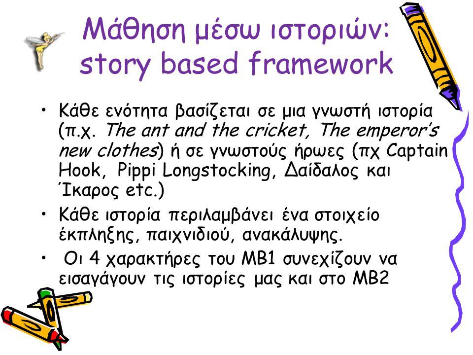 Μάθηση μέσω ιστοριών: story based framework Κάθε ενότητα βασίζεται σε μια γνωστή ιστορία (π.χ. Τhe ant and the cricket, The emperor's new clothes) ή σ