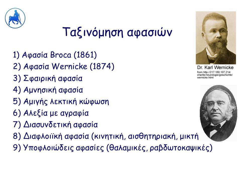 Ταξινόμηση αφασιών 1) Αφασία Broca (1861) 2) Αφασία Wernicke (1874) 3) Σφαιρική αφασία 4) Αμνησική αφασία 5) Αμιγής λεκτική κώφωση 6) Αλεξία με αγραφί
