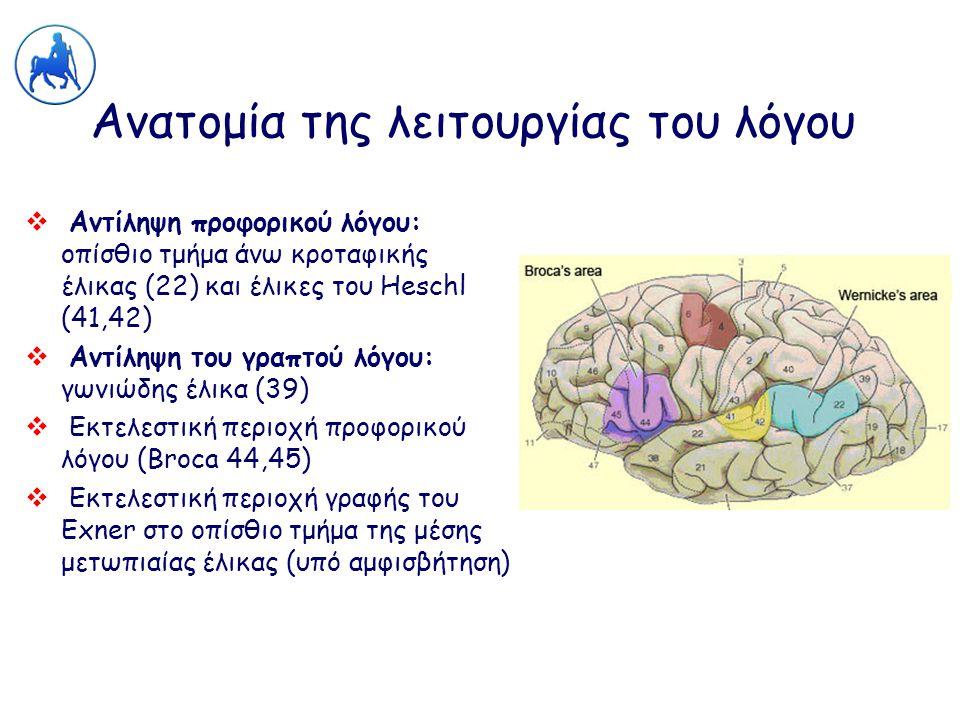 Διαφλοιϊκές αφασίες Οφείλονται συνήθως σε βλάβες στις ζώνες οριακής αιμάτωσης μεταξύ της πρόσθιας και μέσης εγκεφαλικής αρτηρίας (κινητική) ή μεταξύ της μέσης και οπίσθιας εγκεφαλικής (αισθητική) Απομόνωση των ακέραιων κινητικών και αισθητικών περιοχών του λόγου από τον υπόλοιπο φλοιό του ίδιου ημισφαιρίου Το κύριο χαρακτηριστικό είναι ότι δεν επηρεάζεται η επανάληψη Αίτια: παρατεταμένη υπόταση, ανοξαιμική ισχαιμική βλάβη, δηλητηρίαση με CO
