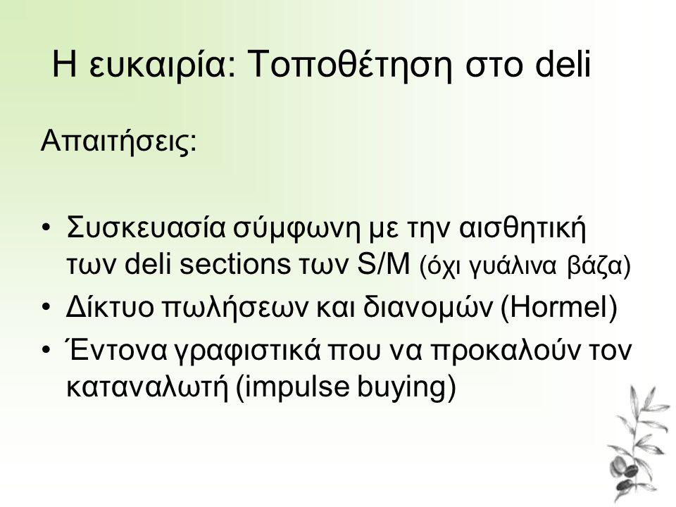 Η ευκαιρία: Τοποθέτηση στο deli Απαιτήσεις: Συσκευασία σύμφωνη με την αισθητική των deli sections των S/M (όχι γυάλινα βάζα) Δίκτυο πωλήσεων και διανομών (Hormel) Έντονα γραφιστικά που να προκαλούν τον καταναλωτή (impulse buying)